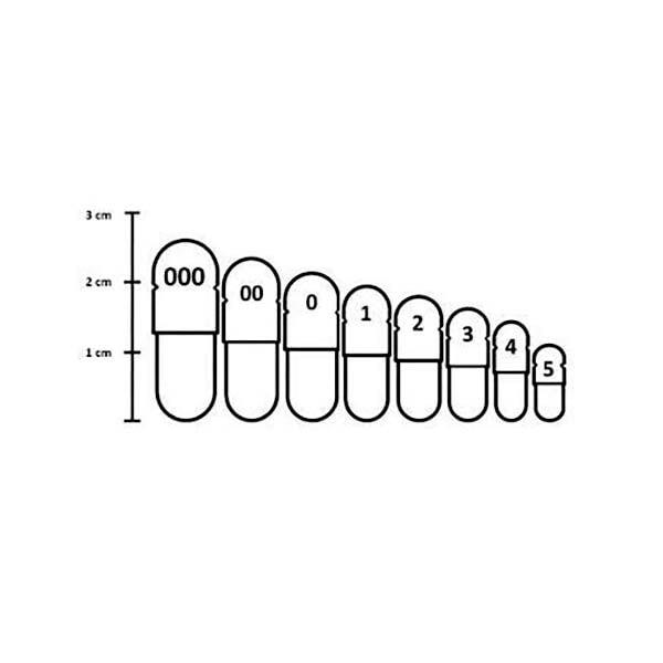 kapsle-velikost-tabulka-00-0
